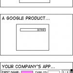 Los productos de Apple, los de Google y los de tu empresa