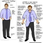 Antes y después de buscar síntomas médicos en internet [Humor]