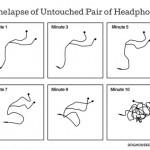 Los auriculares y su cable… [Humor]
