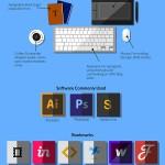 Diferencias entre un desarrollador web y un diseñador web