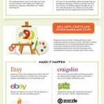 Más de 200 formas de ganar dinero online